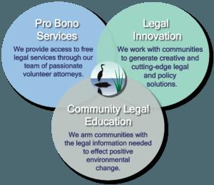 3 CLA Services